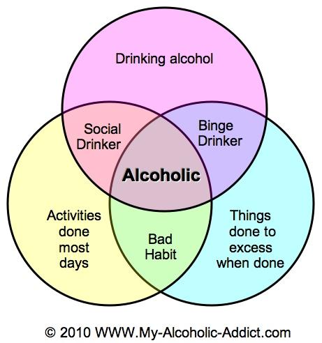 VennAlcoholic100417
