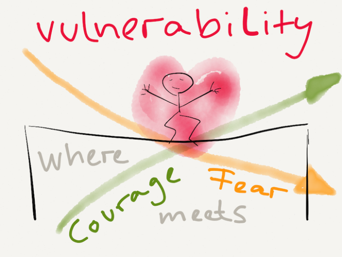 VulnerabilityRope