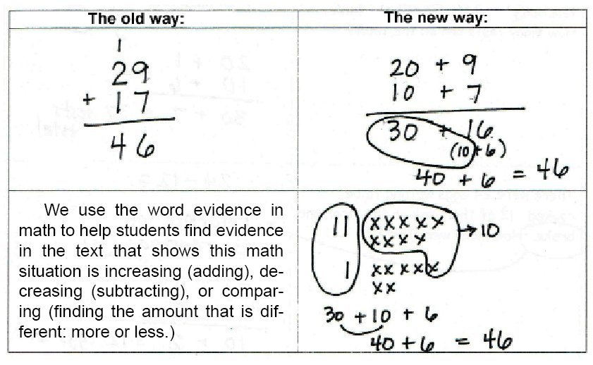 the second grade chronicles: math – a thomas point of view